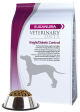 Eukanuba Weight / Diabetic Control 12kg